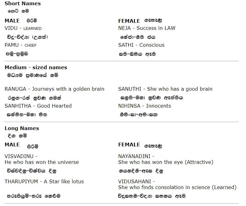 Example Set of Sinhala Baby Names by Arisen Ahubudu