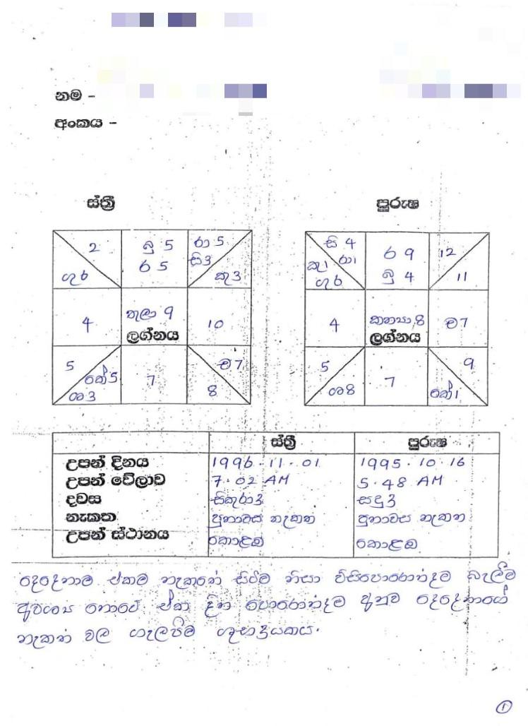 Example Page 1/4 of a Horoscope Matching by Kapruka